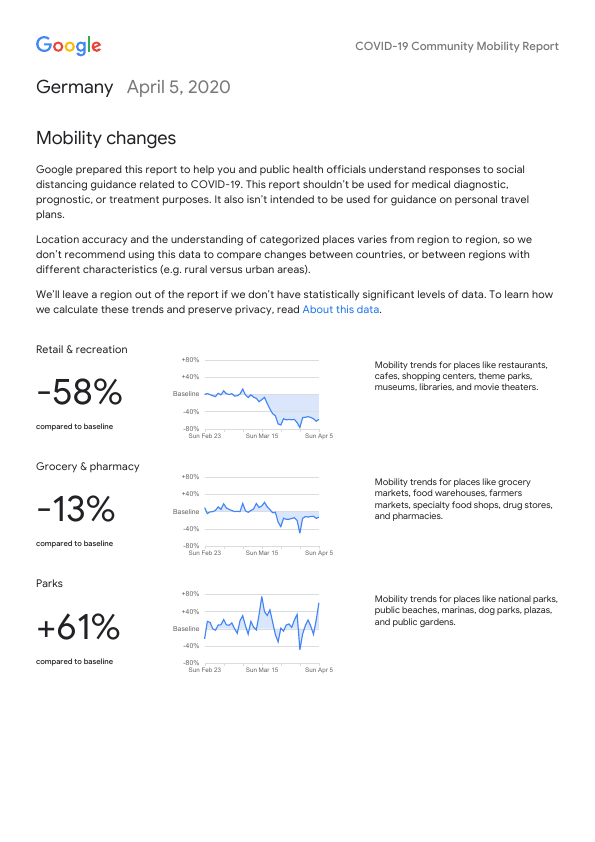 Screenshot of first page of Google Community Movement Report for Germany